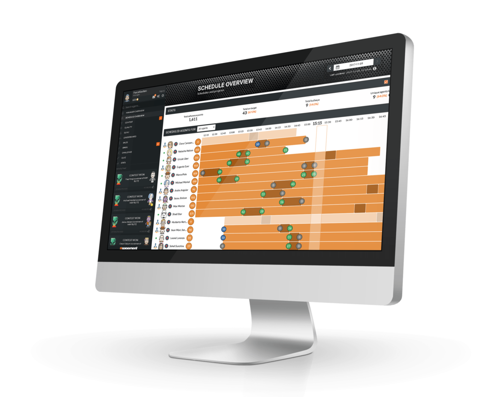 track your teams via a manager console - Team and individual performance, workforce optimization, attrition risks, attendance and absenteeism, and more - a dedicated analytics designed specifically for contact centers managers.