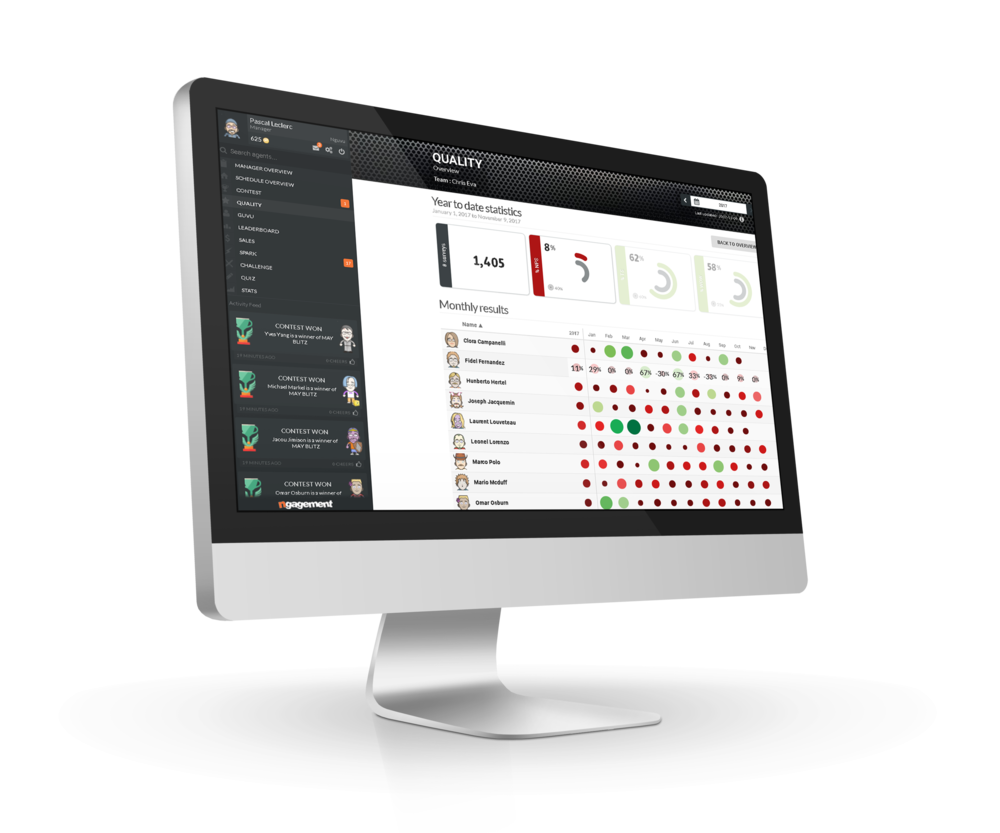 monitor quality of work - Automate all of the analytics related to quality of work control - be it at individual or team level.