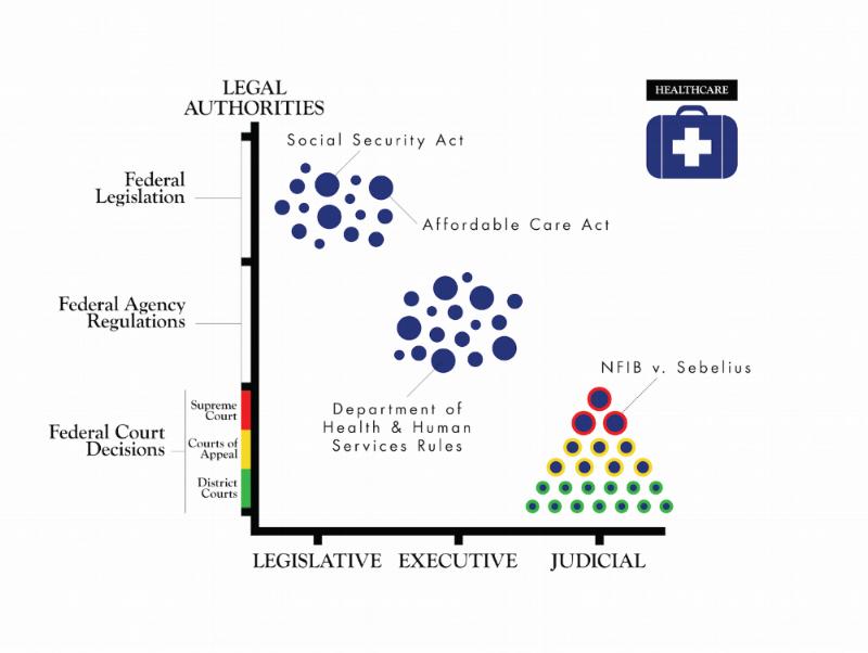 Healthcare - LEJ display graph - 66percent.png