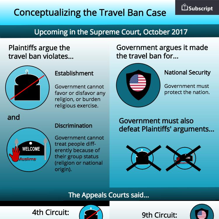 new draft Travel Ban.png