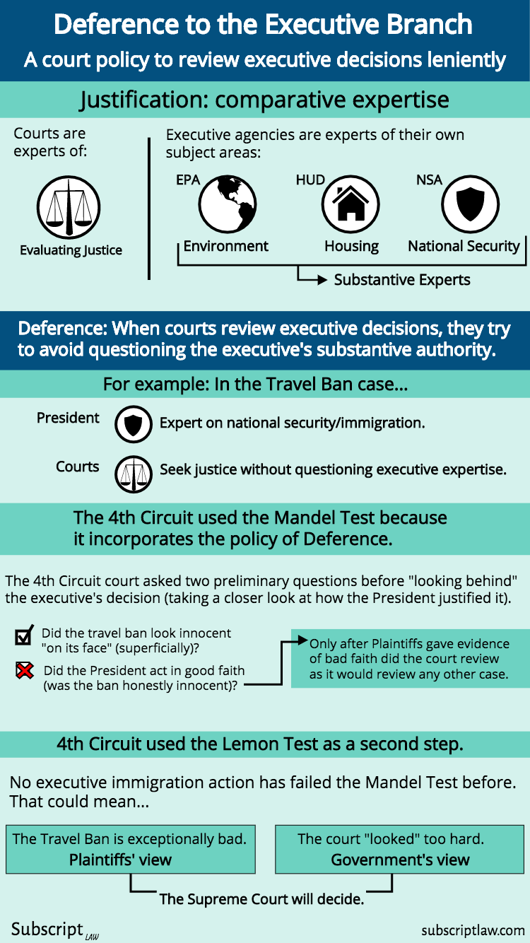 Travel Ban Case Explainer - Deference
