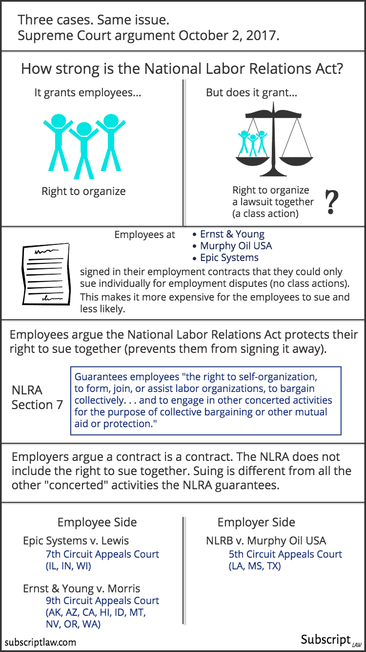 NLRA concerted actions.png