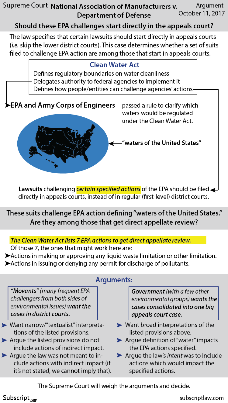 National Association of Manufacturers v. Department of Defense - Should these EPA challenges start directly in the appeals courts?