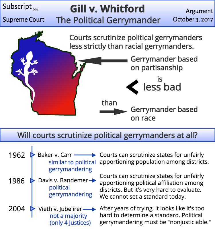 Gill v. Whitford - The Supreme Court may invoke the