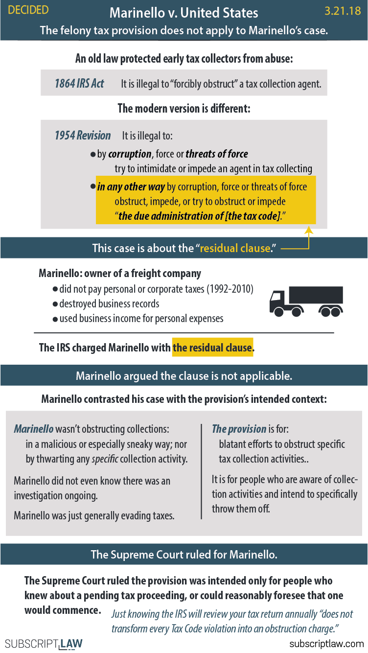 Marinello v. United States - General tax evasion does not make you liable for the felony obstruction charge. Marinello wins.