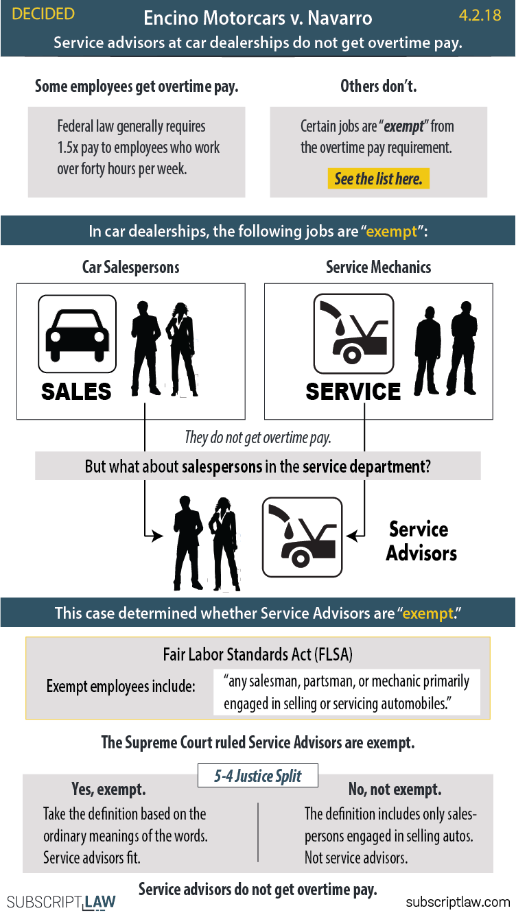 Encino Motorcars v. Navarro - Service advisors at car dealerships do not get overtime pay.