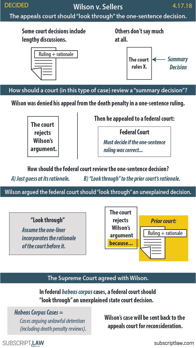 Wilson v. Sellers - A federal habeas reviewing court should