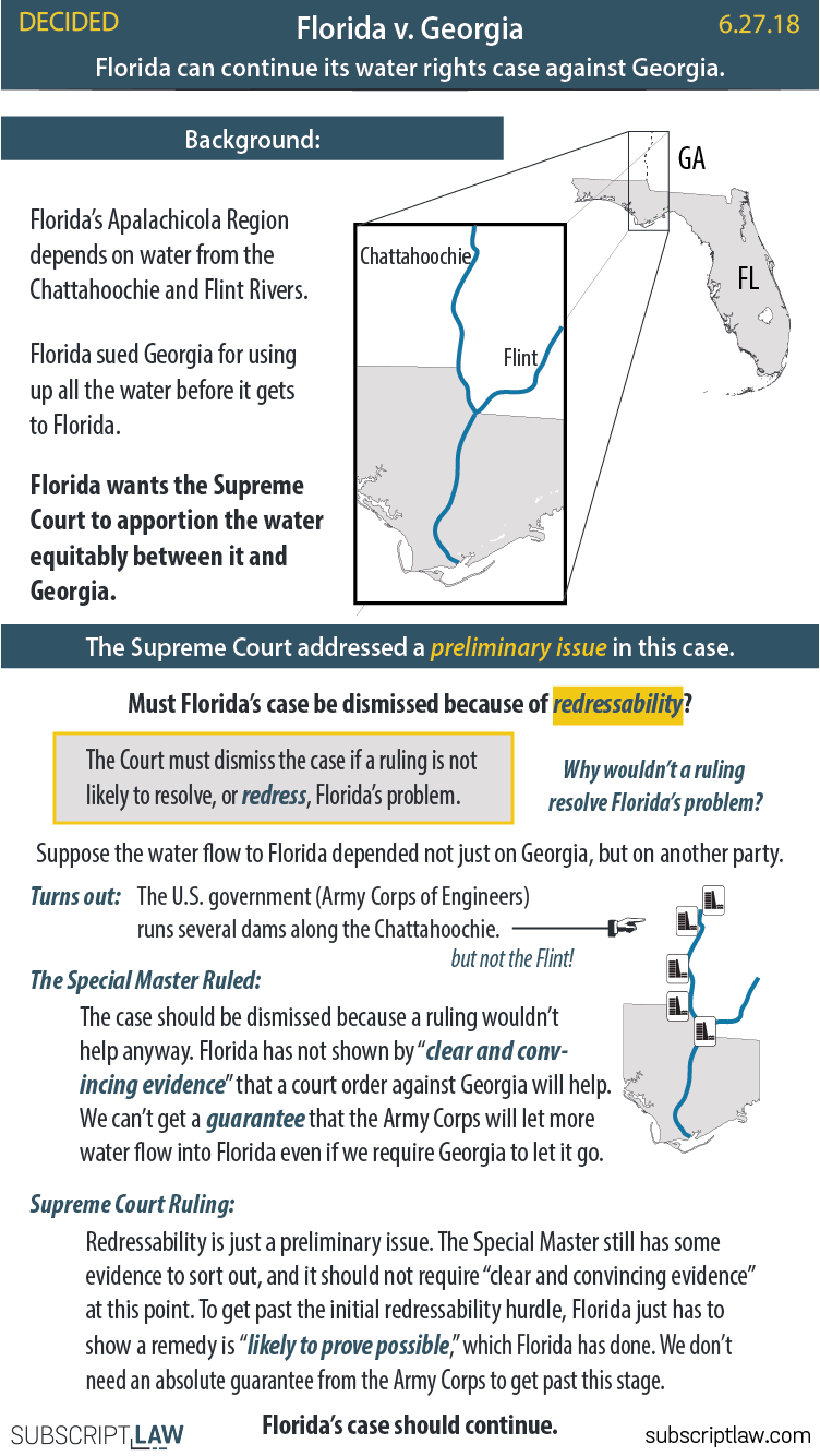"Florida v. Georgia - Florida's water rights case against Georgia can continue. It should not be dismissed for ""redressability."""