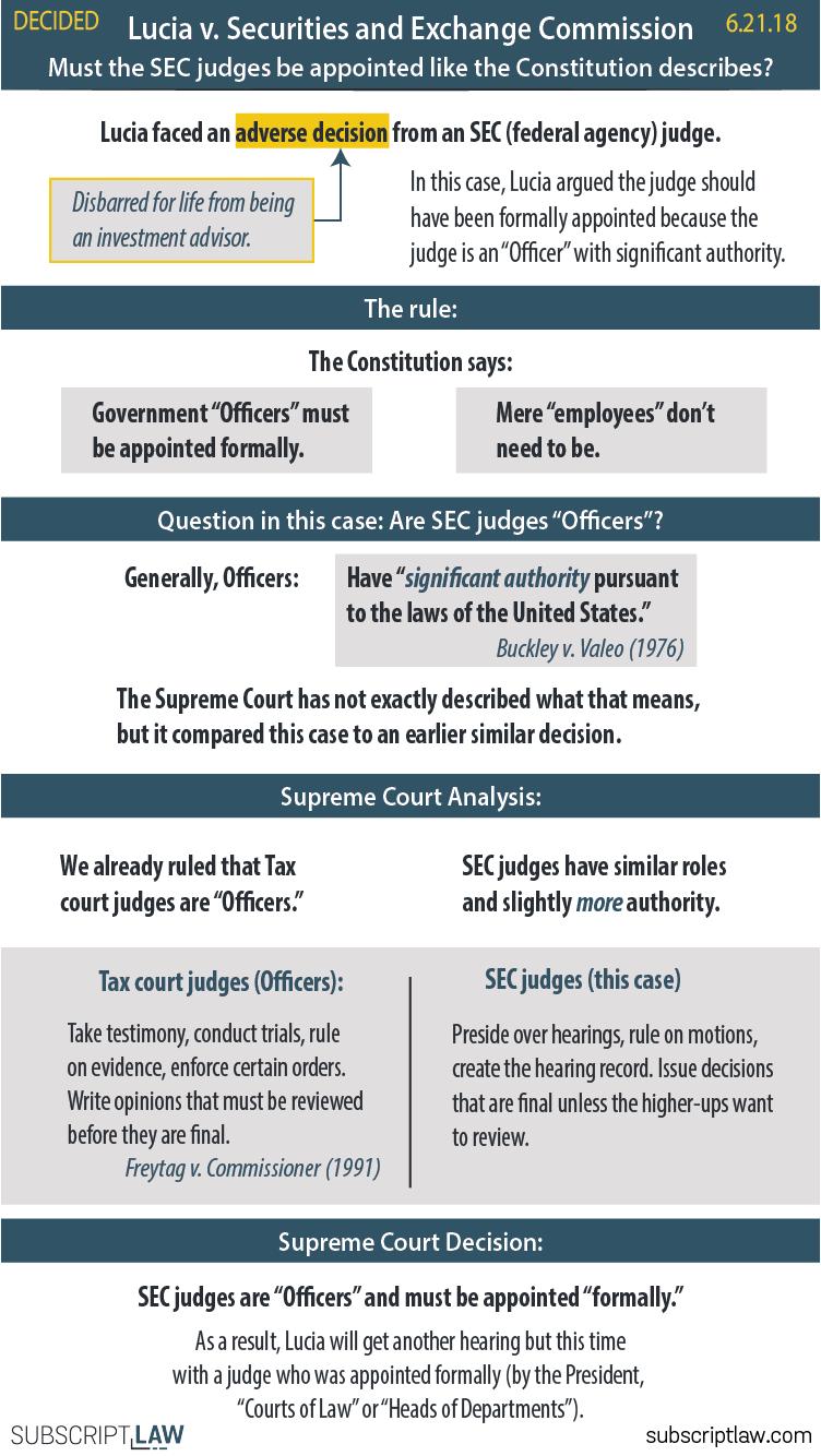 Lucia v SEC Decision