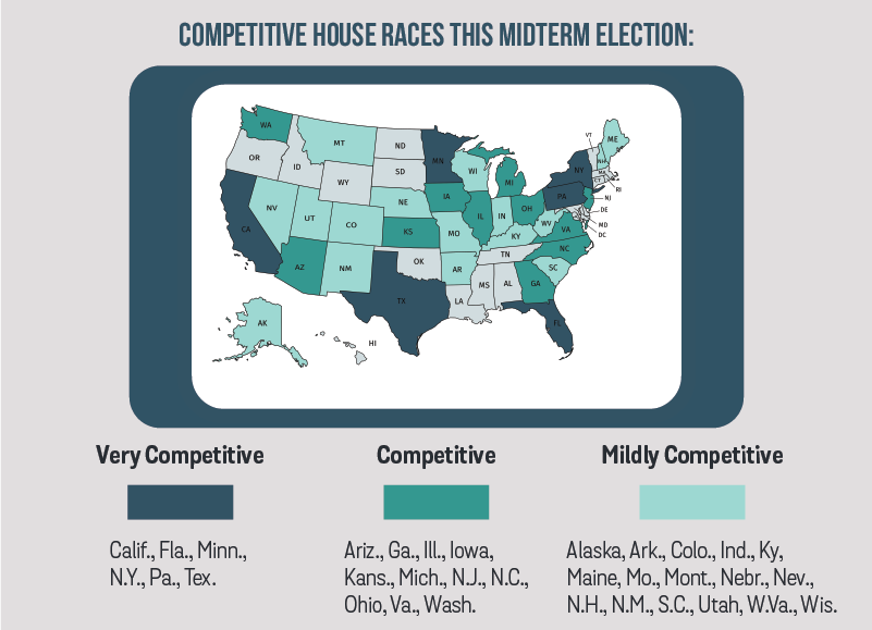 Gerrymandering and the Midterm Elections - Competitive House Races