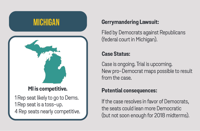 Michigan Midterms and Redistricting