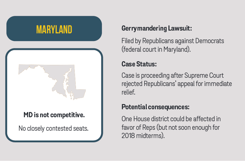 Maryland Midterms and Redistricting