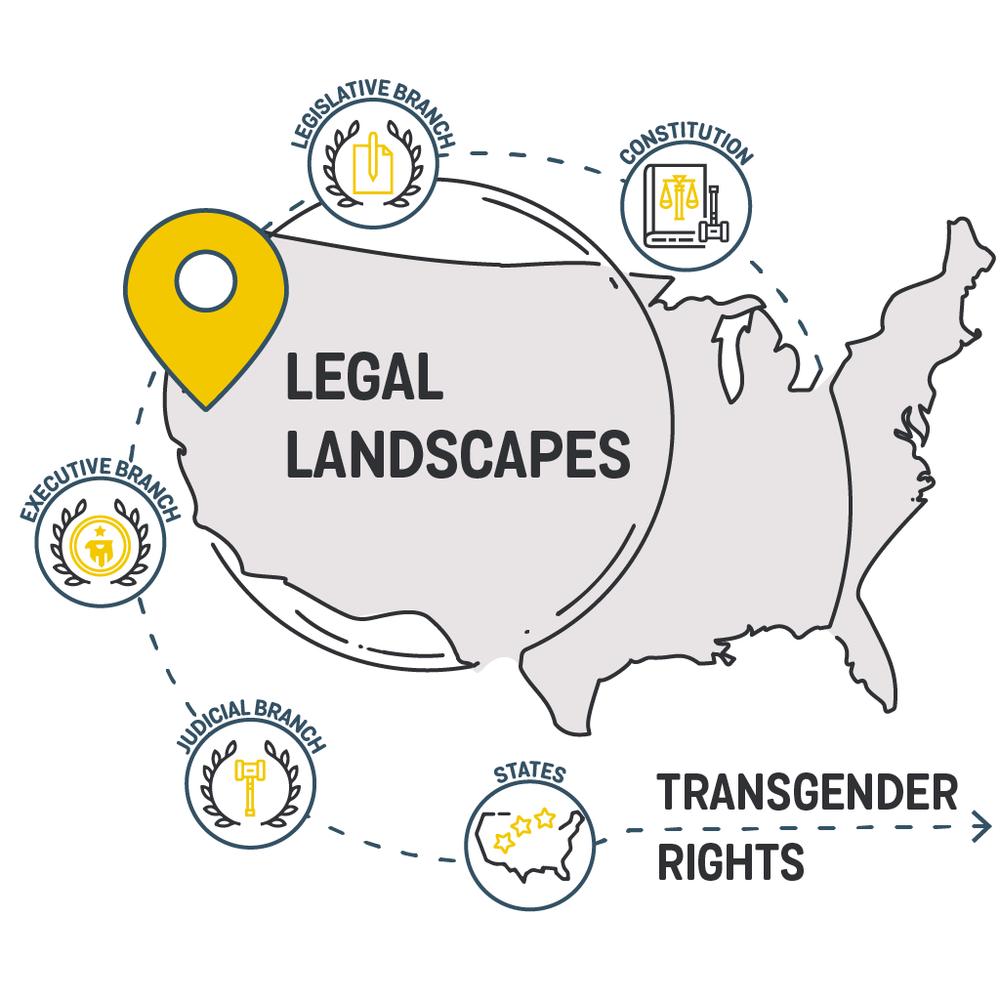 Legal Landscape Transgender Rights in America