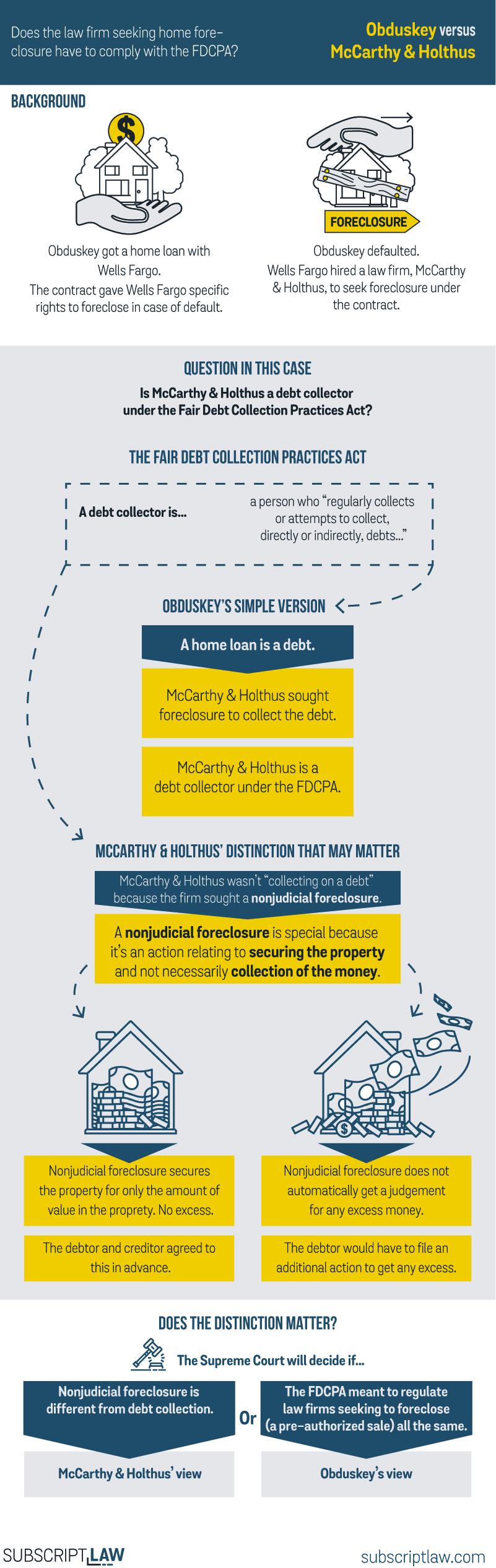 Obduskey v McCarthy