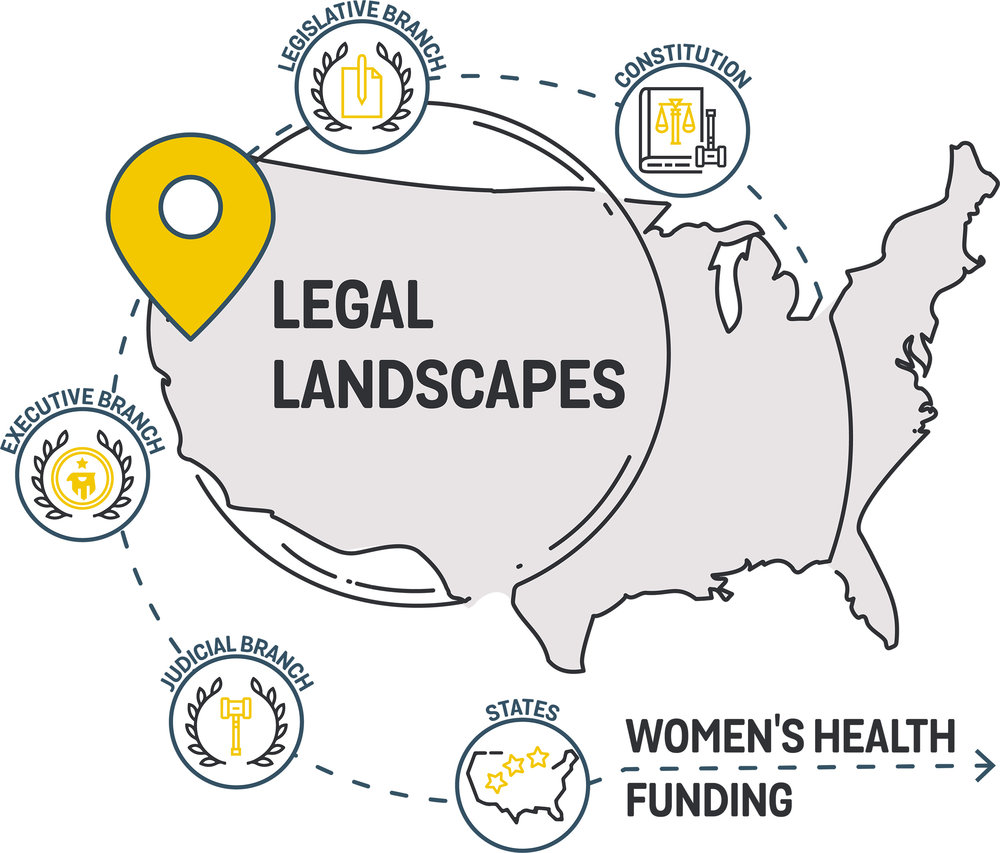 Womens Health funding.jpg