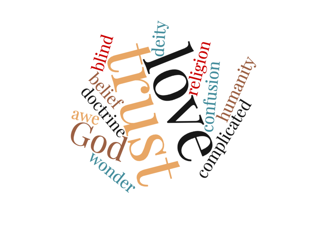 Faith Wordcloud