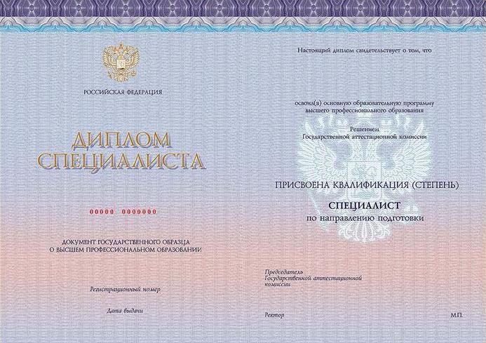 Авторефераты диссертаций по специальности 13 00 04