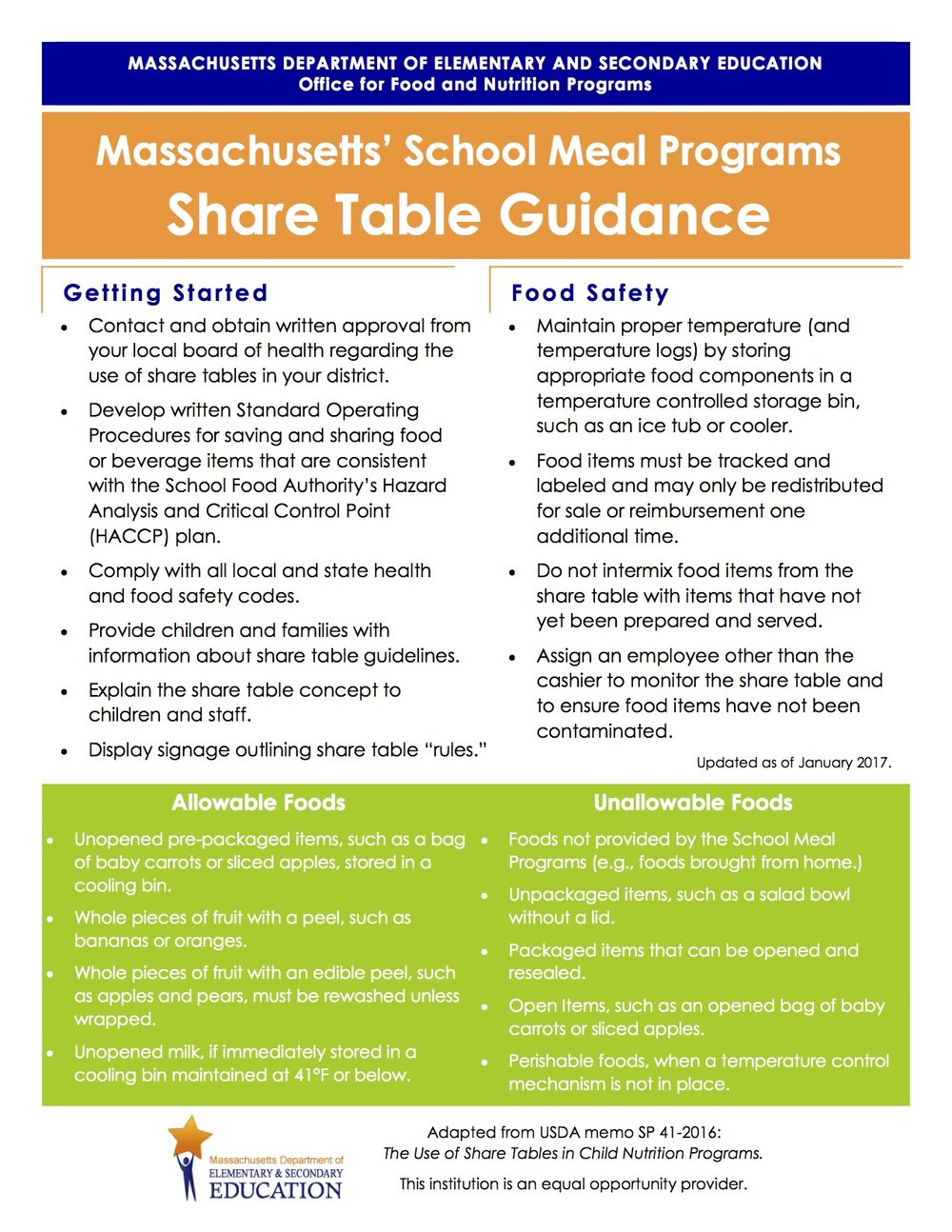 Massachusetts Department of Elementary and Secondary Education Guide to Share Tables  https://thegreenteam.org/wp-content/uploads/2014/04/Share-Table-Guidance.pdf