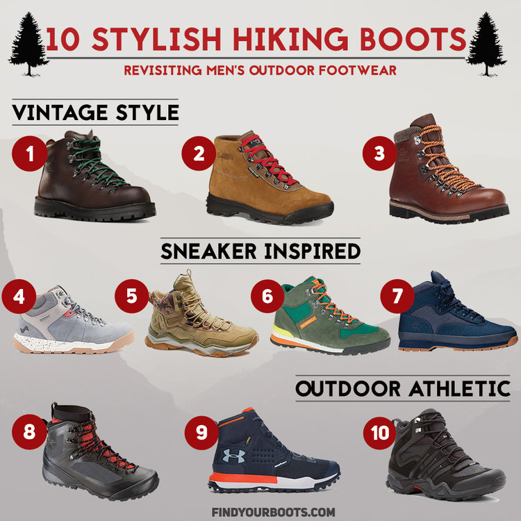 Cool Hiking Boots - 10 Stylish Hiking Boots For Men in 2017 ...