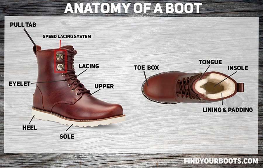 Pictured: Ugg Hannen men's boot ( Amazon )