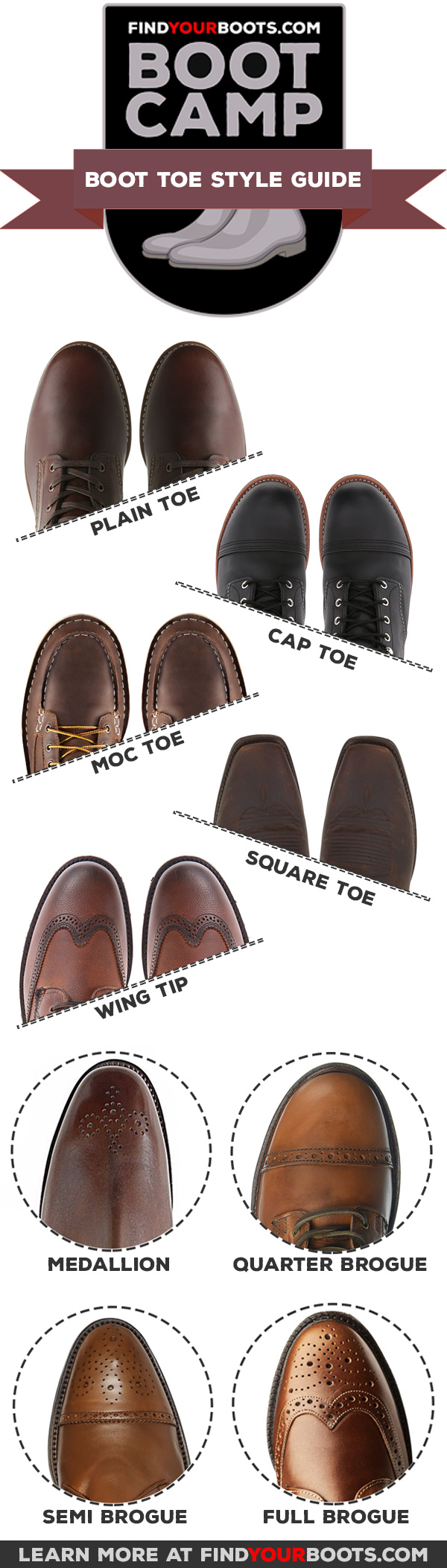 boot-toe-style-guide-findyourboots.jpg