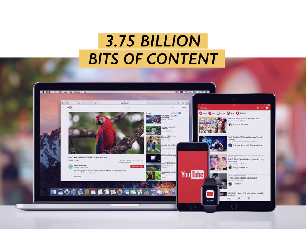 Moment by moment, modern consumers have a wealth of content available to them.  They can view, share and create what they want when they want  4.75 billon bits of content are being shared everyday