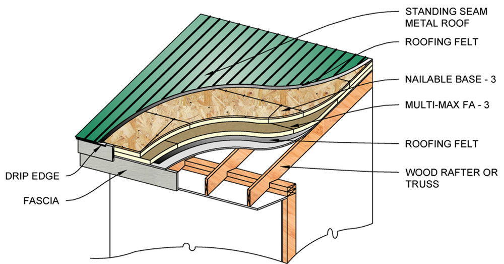 Metal Roof Application