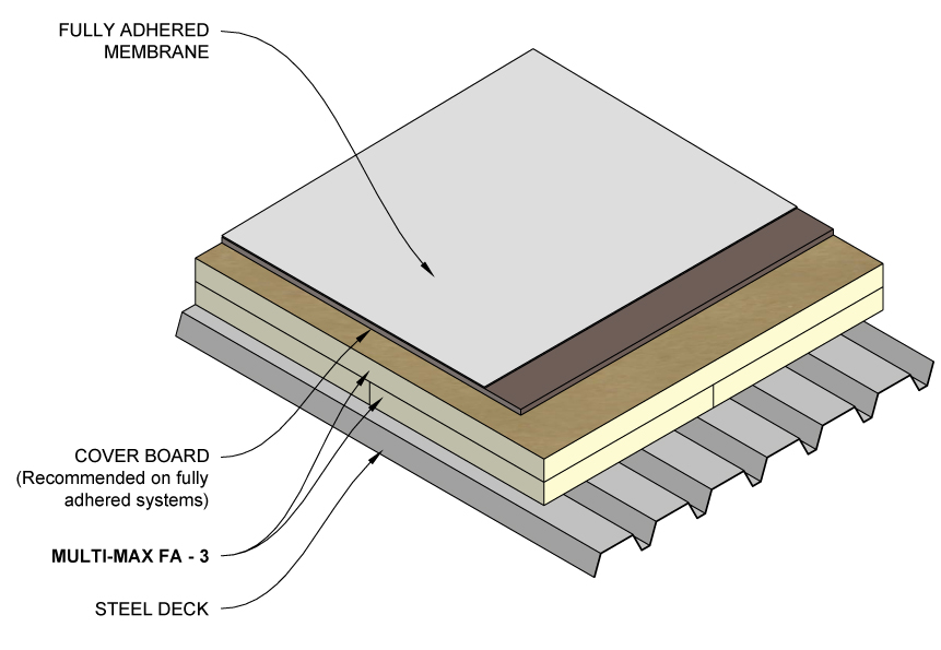 Metal Panel Application
