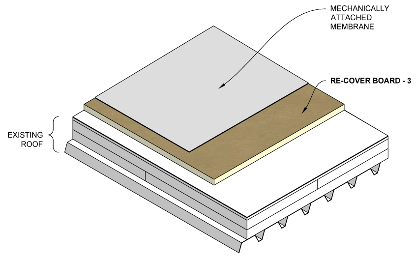 Insulation Xtratherm Roof Insulation Board Home Design Ideas And Pictures 100mm Thin R Ct Pir