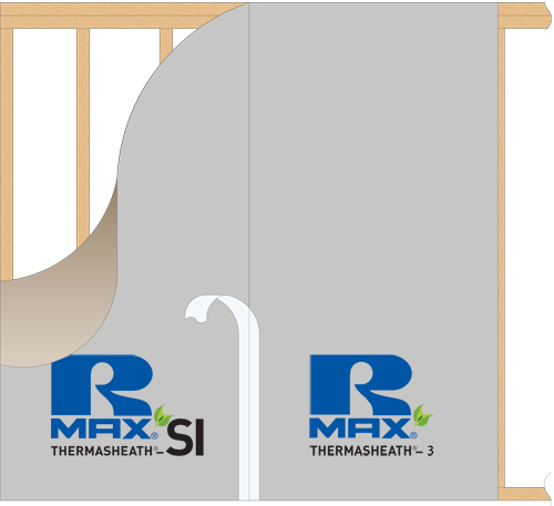 Rmax Thermasheath-SI Solution Diagram