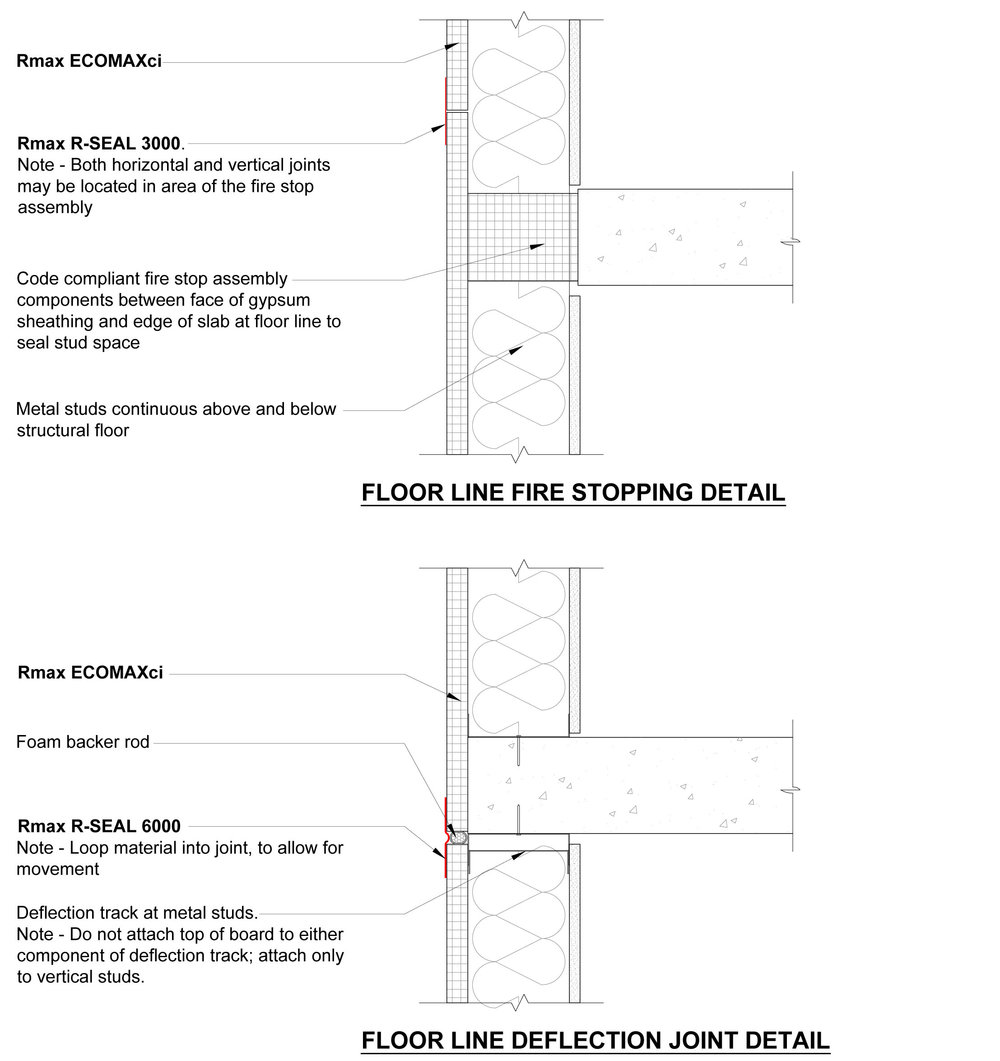 Floor line fire stopping and deflection joint