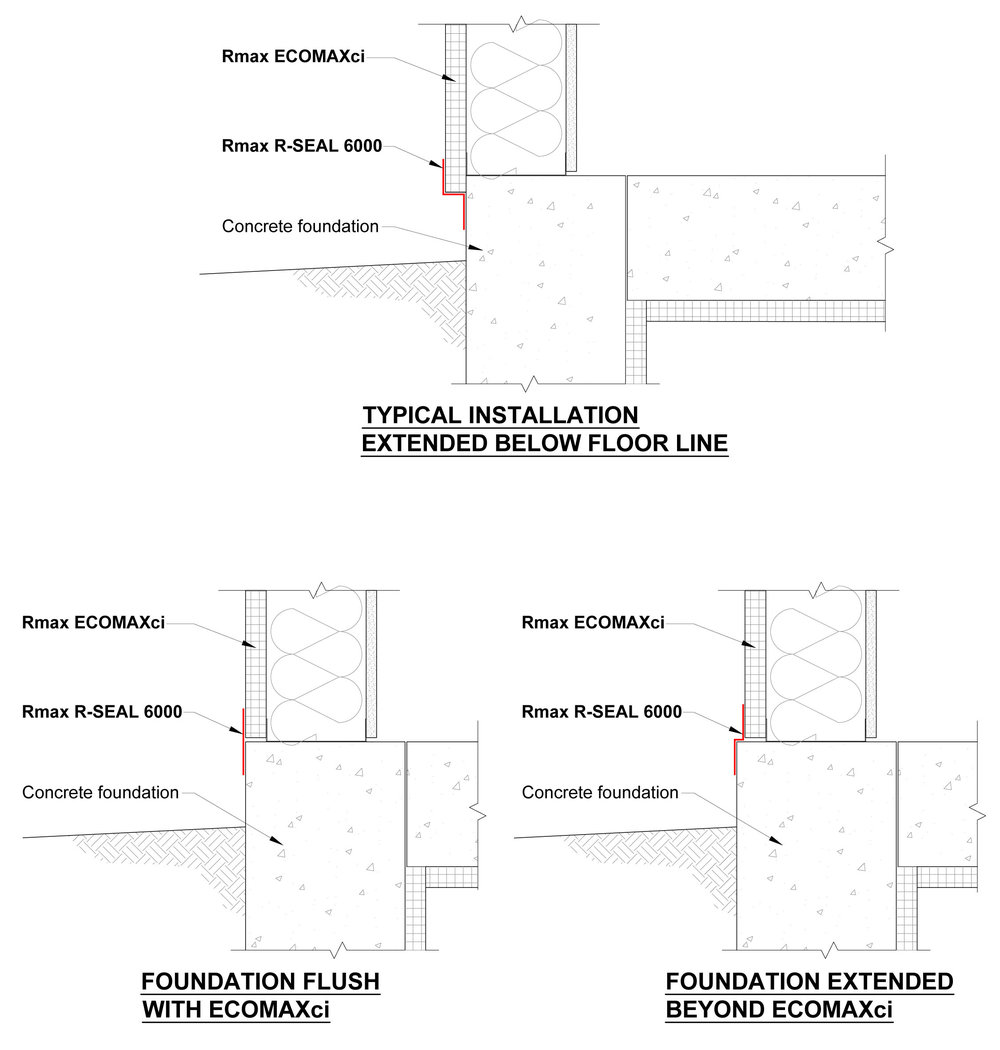 Foundation and floor slab