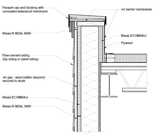Wall at Roof Parapet - Extended Stud - Insulated Parapet