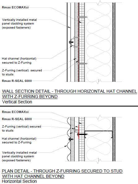 Z-Furring (Vertical) and Hat Channels (Horizontal)