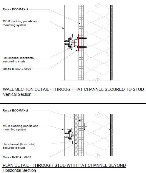 Hat Channels (Horizontal)