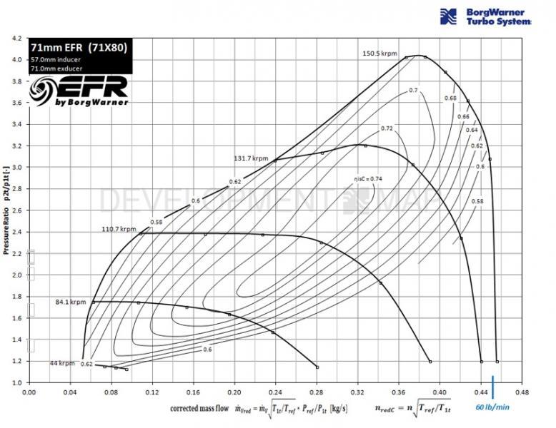 borgwarner-efr-7163-turbo-3-content-1.jpg