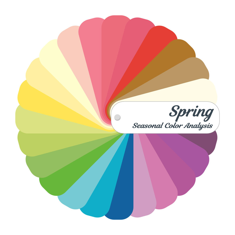 seasonalcolouranalysiswheel
