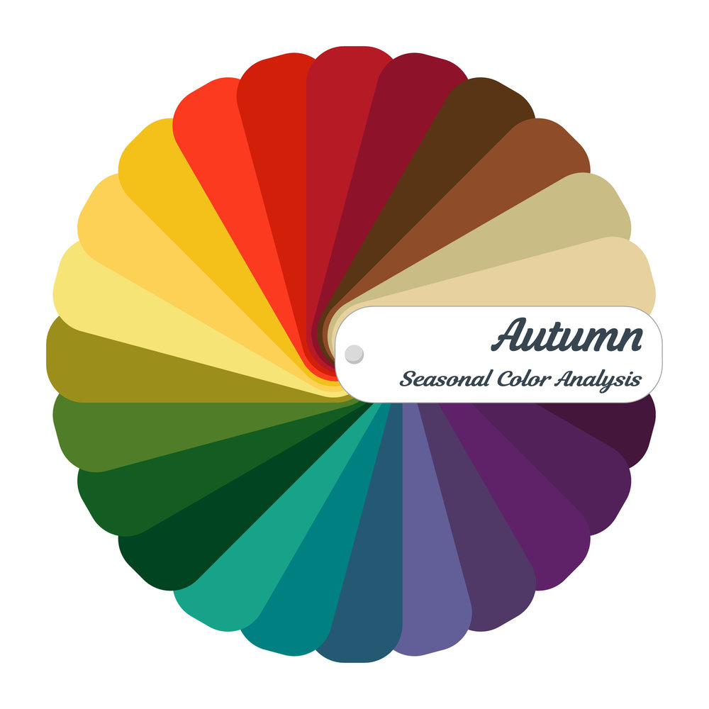 seasonalcolouranalysis_Autumn