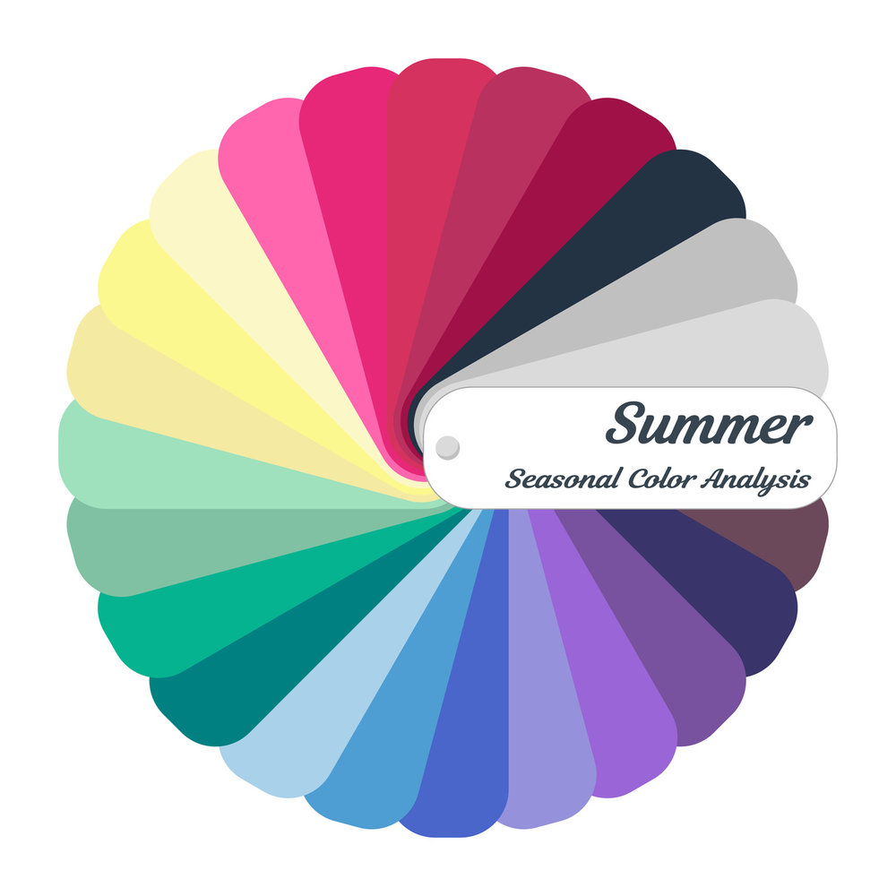 SeasonalColourAnalysis_Summer