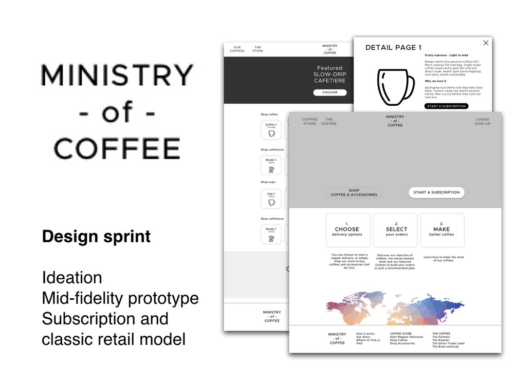 Ministry of Coffee 2-day sprint