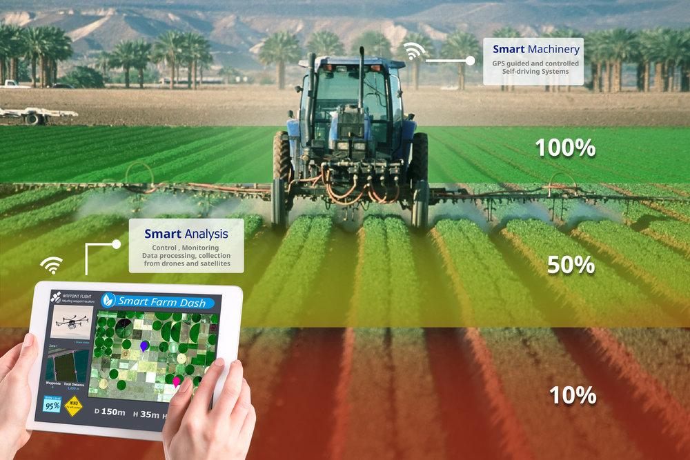 Tractor Control.jpg