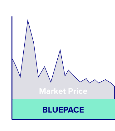 product-market-price.png