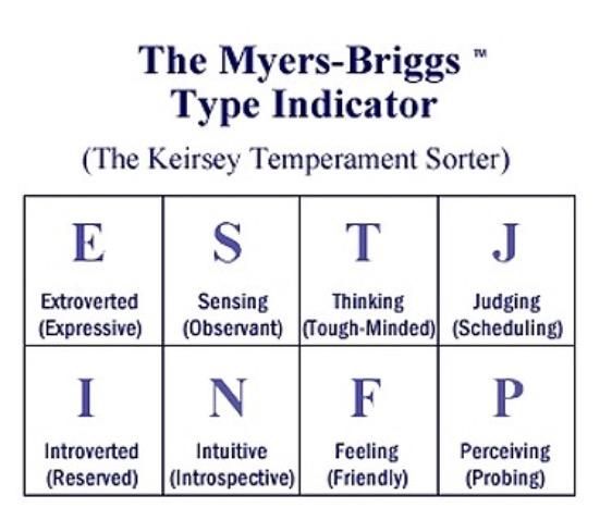 Myers Briggs image Via  Nef Chronicles