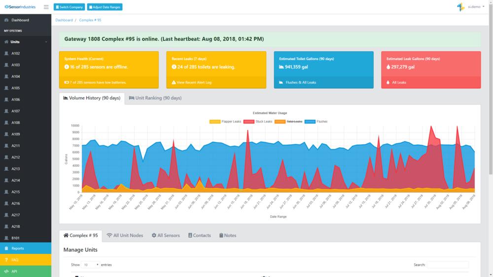 dashboard.sensor-industries.com_complex_95_(3_2 PC) (1).png