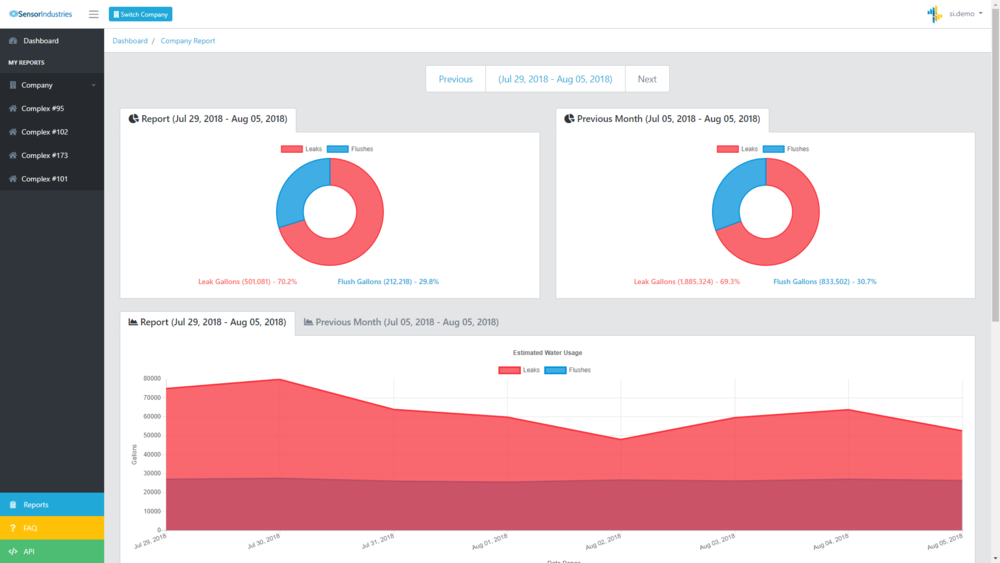 dashboard.sensor-industries.com_reports_(Standard PC).png