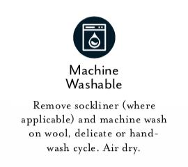 Copy of Machine Washable Icon