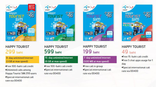 tourist mobile phone SIM card plans, options, and prices; Thailand