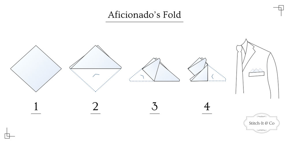 Infographic showing steps to fold a pocket square into the Aficionado's Fold