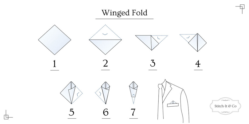 Infographic showing steps to fold a pocket square into the Winged Fold
