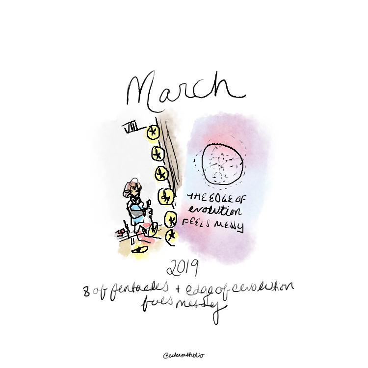 march2019-theme-copyright-estormstudio
